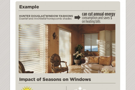 How Window Coverings Can Prevent Energy Loss  Infographic