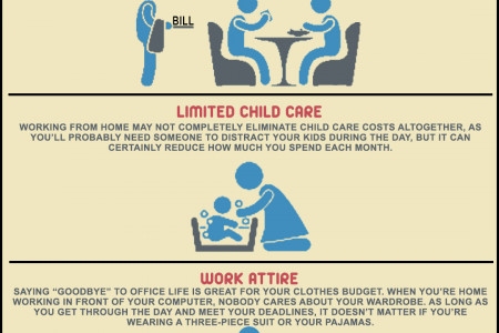 How working from Home can Actually Save You Money Infographic