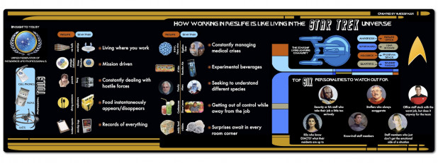 How working in Residence Life is like living in the STAR TREK universe