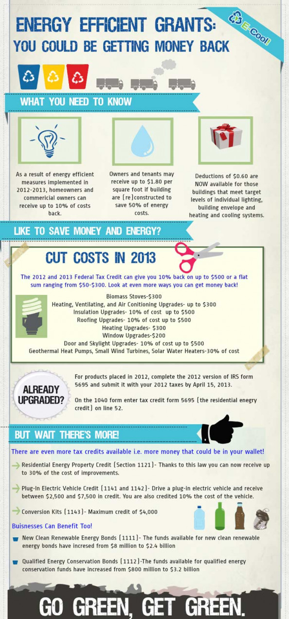 How You Can Get Energy Efficiency Rebates and Tax Credits Infographic