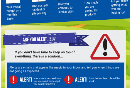 How You Can Save On Your Purchasing Infographic