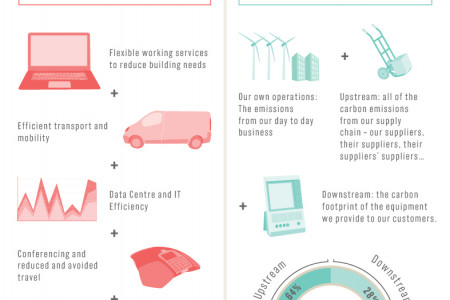 How your business can move from doing less 'bad' to doing more 'good'. Infographic