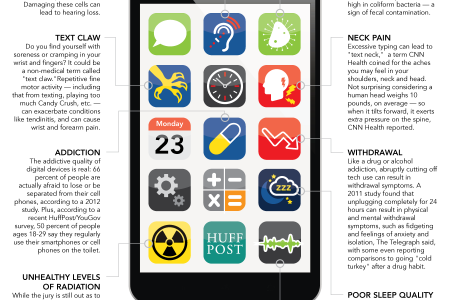 How Your iPhone is Harming Your Health Infographic