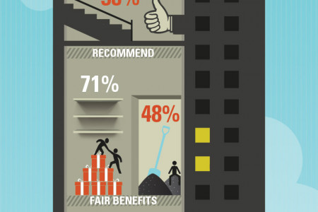 HR Perception vs Reality Infographic