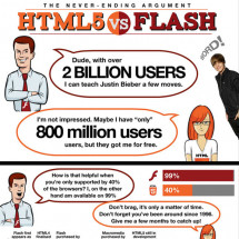 HTML 5 vs Flash Infographic