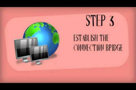 HTML to WordPress Migration with Ease Infographic