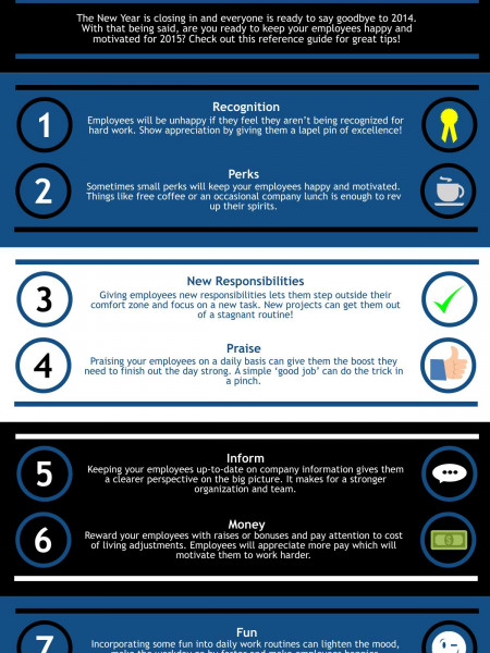 7 Ways to Keep Employees Happy and Motivated in 2015 Infographic