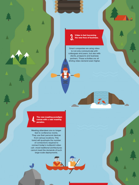 How to Chart the New Waters of Video Conferencing Infographic