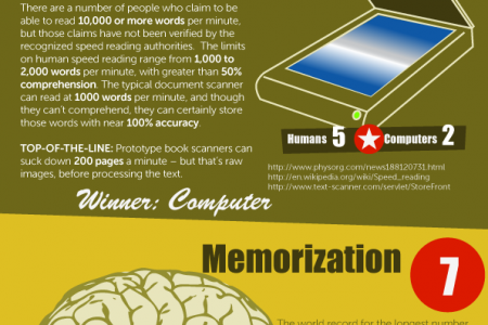 Humans vs. Computers—How smart is your Laptop? Infographic