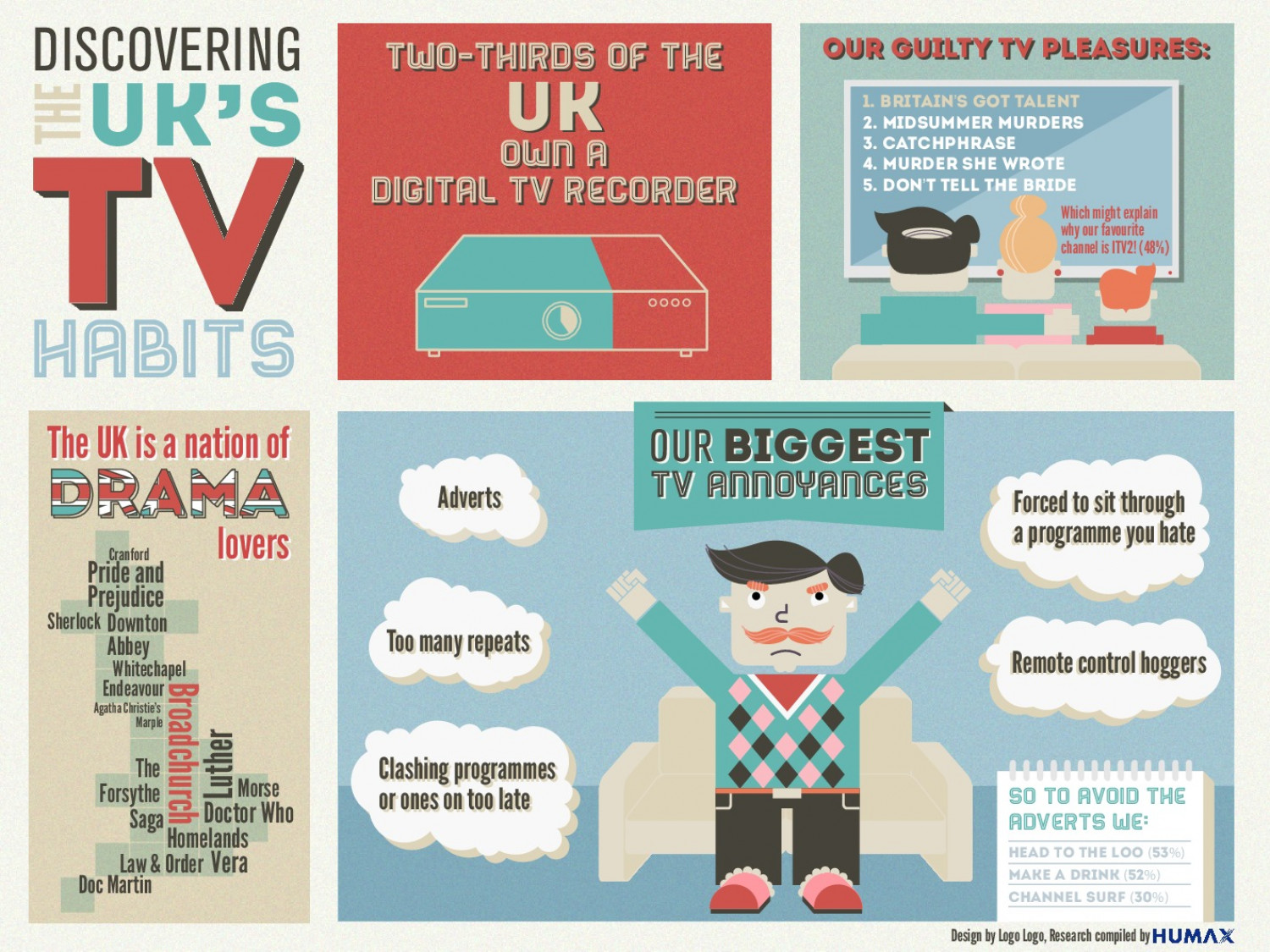 The UK's TV Habits Infographic