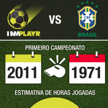 I am playr vs Brazil Infographic