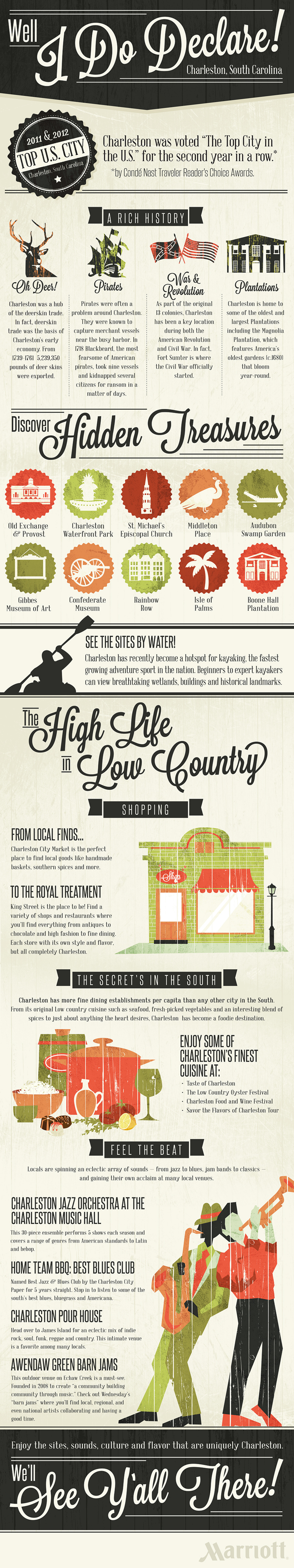 I Do Declare! A Guide To Charleston Infographic