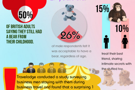 I Don't Wanna Grow Up: Adults Who Play With Toys! Infographic