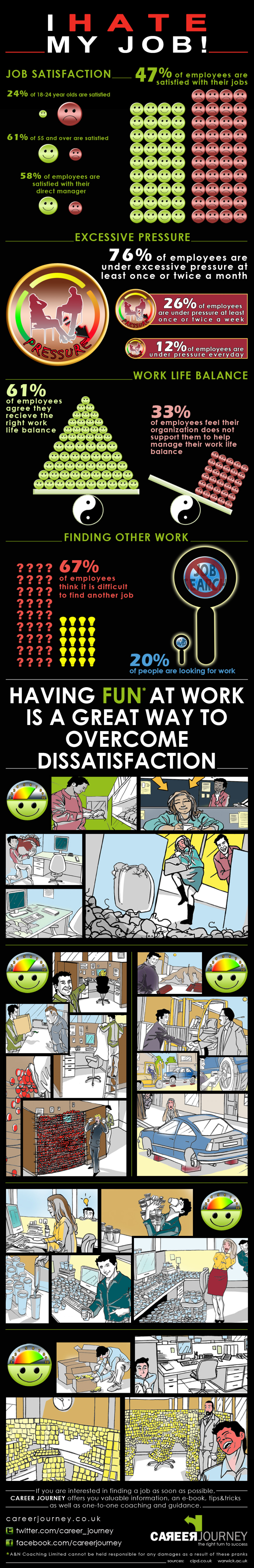 I HATE MY JOB INFOGRAPHIC Infographic