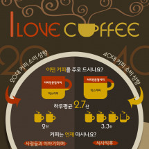 I Loooove Coffree! Favorite coffee in Korea!  Infographic