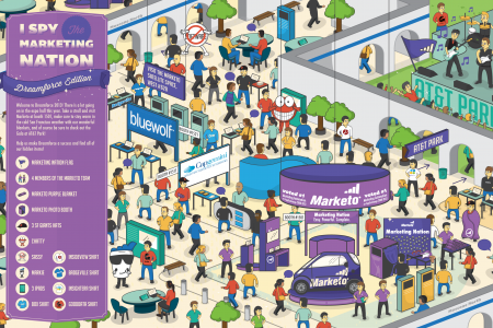 I Spy the Marketing Nation: Dreamforce Edition Infographic