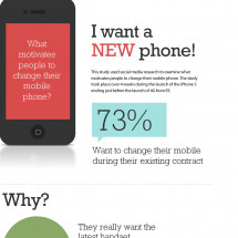 I want a new phone Infographic
