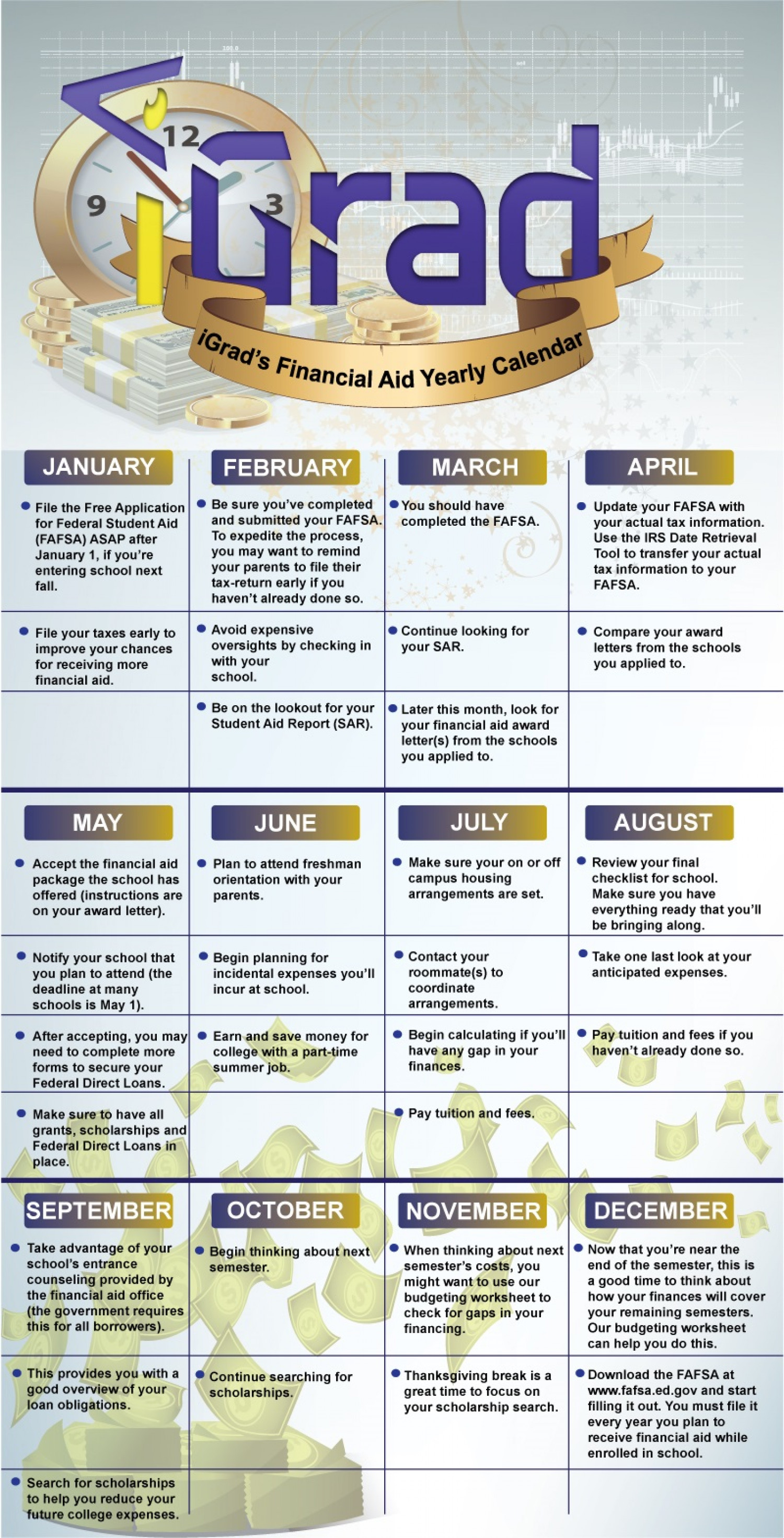 iGrad's Financial Aid Yearly Calendar Infographic