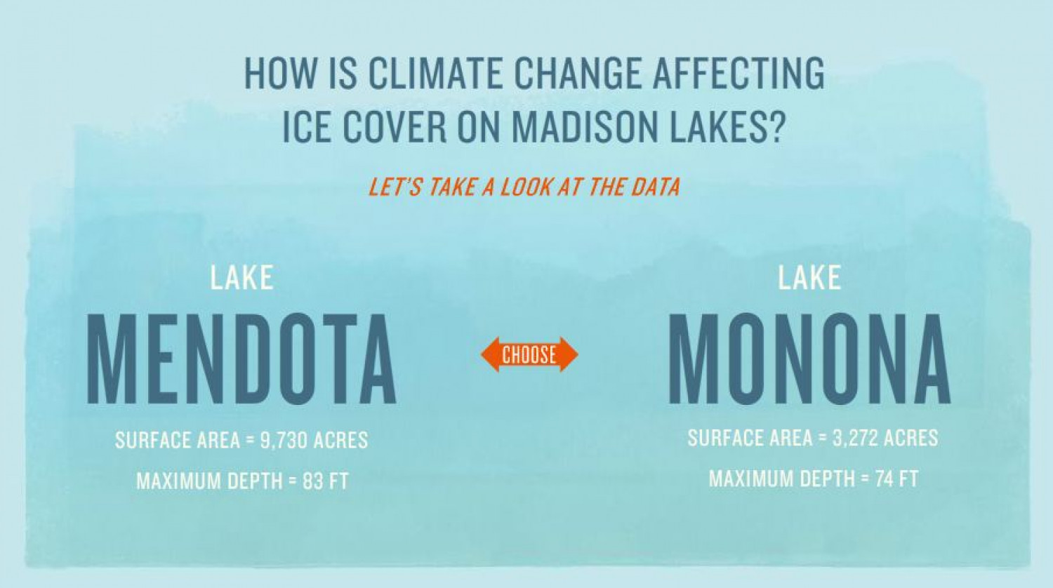 Ice Cover on Madison Lakes Infographic