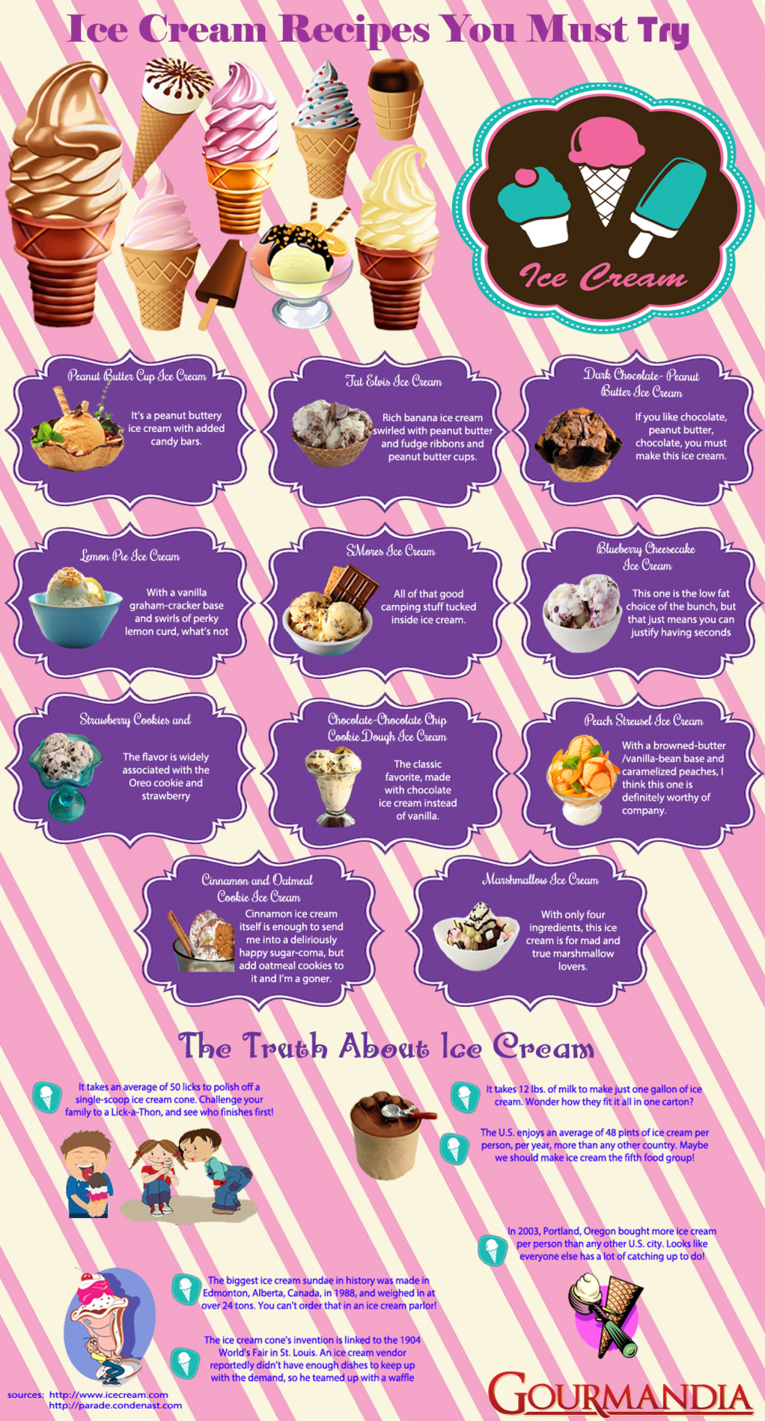 Ice Cream Recipes You Must Try Infographic