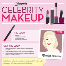 Iconic Celebrity Makeup Infographic