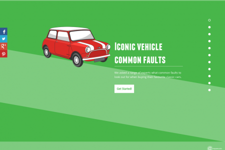 Iconic Vehicle Faults Infographic