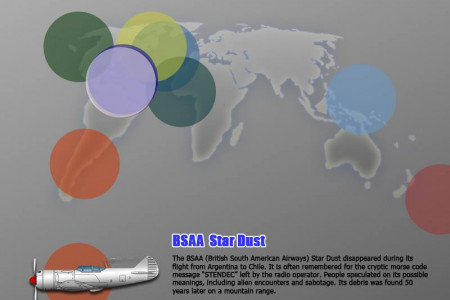 ICYMI: 10 AVIATION MYSTERIES Infographic