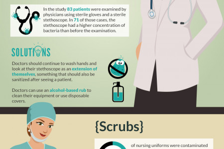 Ideas for Stethoscope & Scrub Sanitation for Healthcare Professionals Infographic