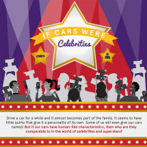 If Cars Were Celebrities Infographic