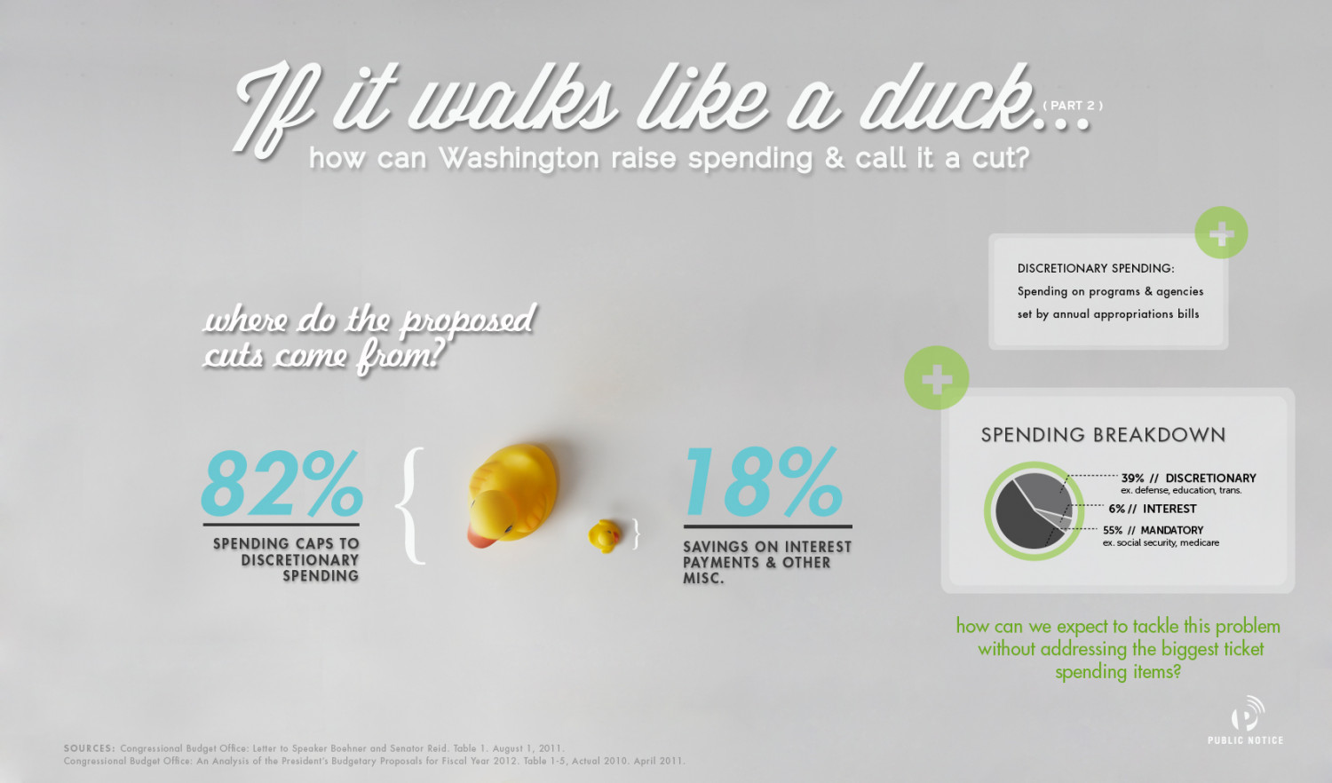 If It Walks Like a Duck: Part 2 Infographic