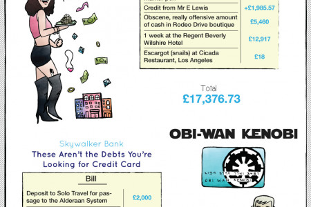 If Movie Icons Had Credit Cards Infographic