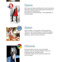 If Women Were Browsers Infographic