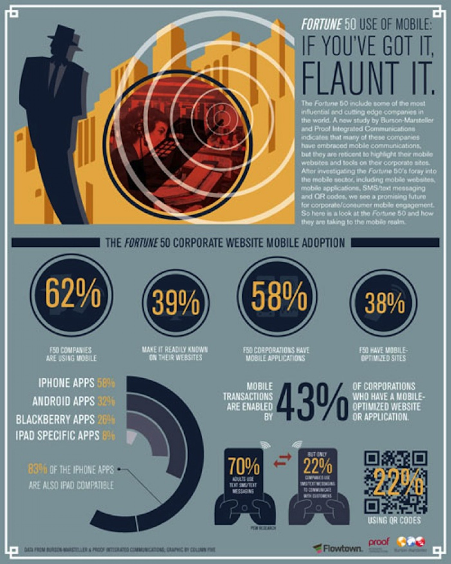 If You've Got It, Flaunt It Infographic