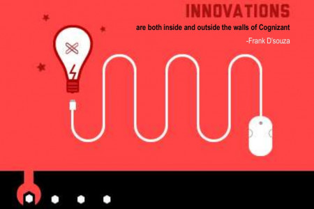 Igniting Innovation Infographic