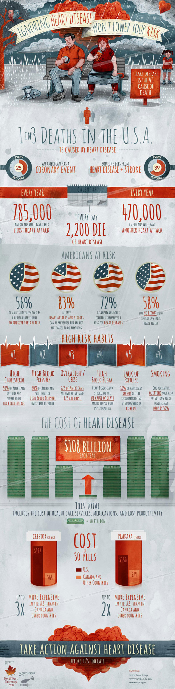 Ignoring Heart Disease Won