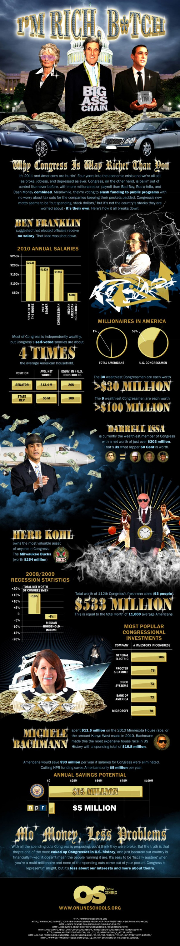 I&#039;m Rich Infographic