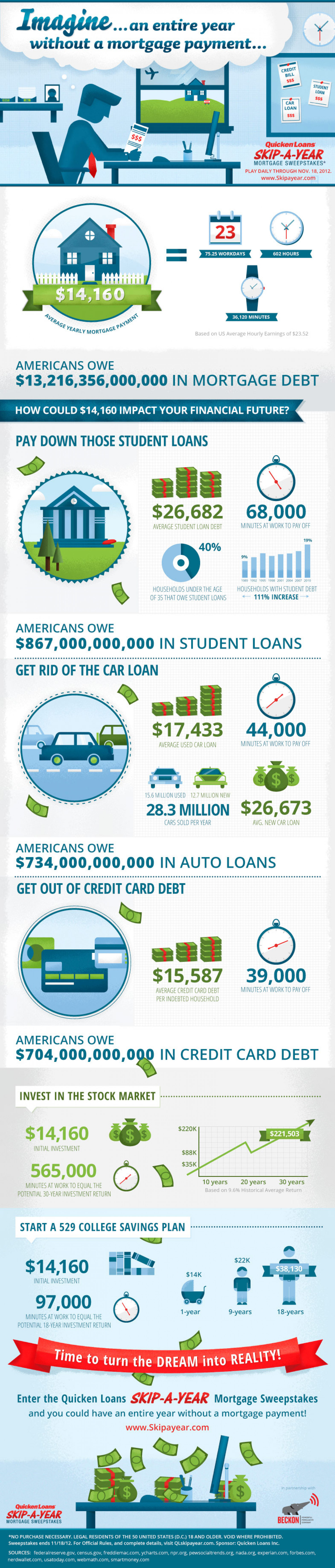 Imagine an Entire Year Without a Mortgage Payment Infographic