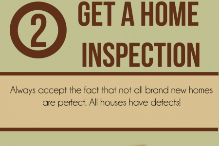 Important Considerations before Purchasing a Property Infographic