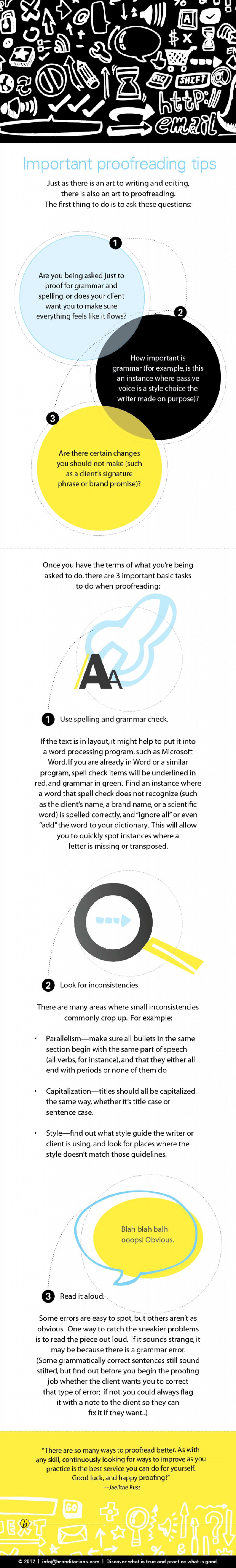 Important Proofreading Tips Infographic