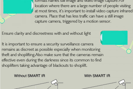 Important Tips For Selecting Suitable Infrared Security Cameras Infographic