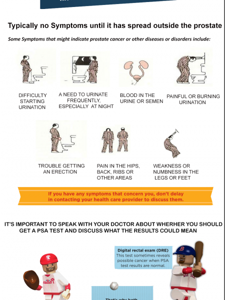 Strick Out Prostate  Infographic