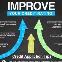 Improve Your Credit Infographic