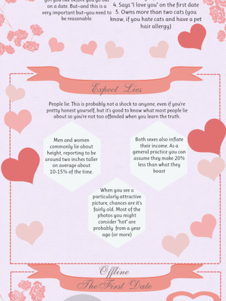 Improve Your Dating Success Infographic