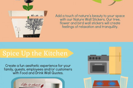 Improve your Home and Office Space with Vinyl Wall Stickers Infographic