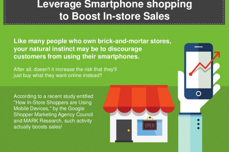 Leverage Smartphone Shopping to Boost In-Store Sales Infographic