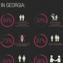 In Georgia Infographic
