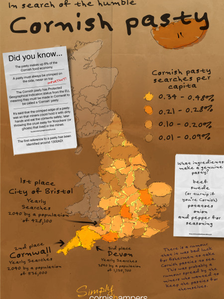 In Search Of The Humble Cornish Pasty Infographic