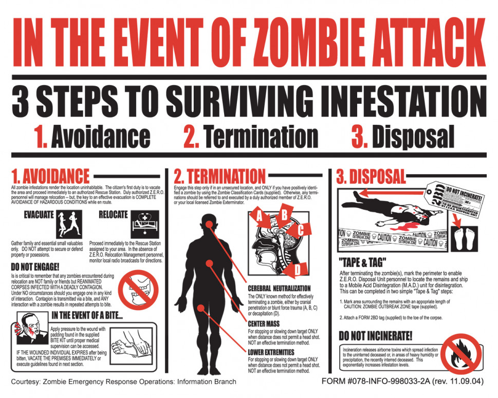In the Event of a Zombie Attack Infographic