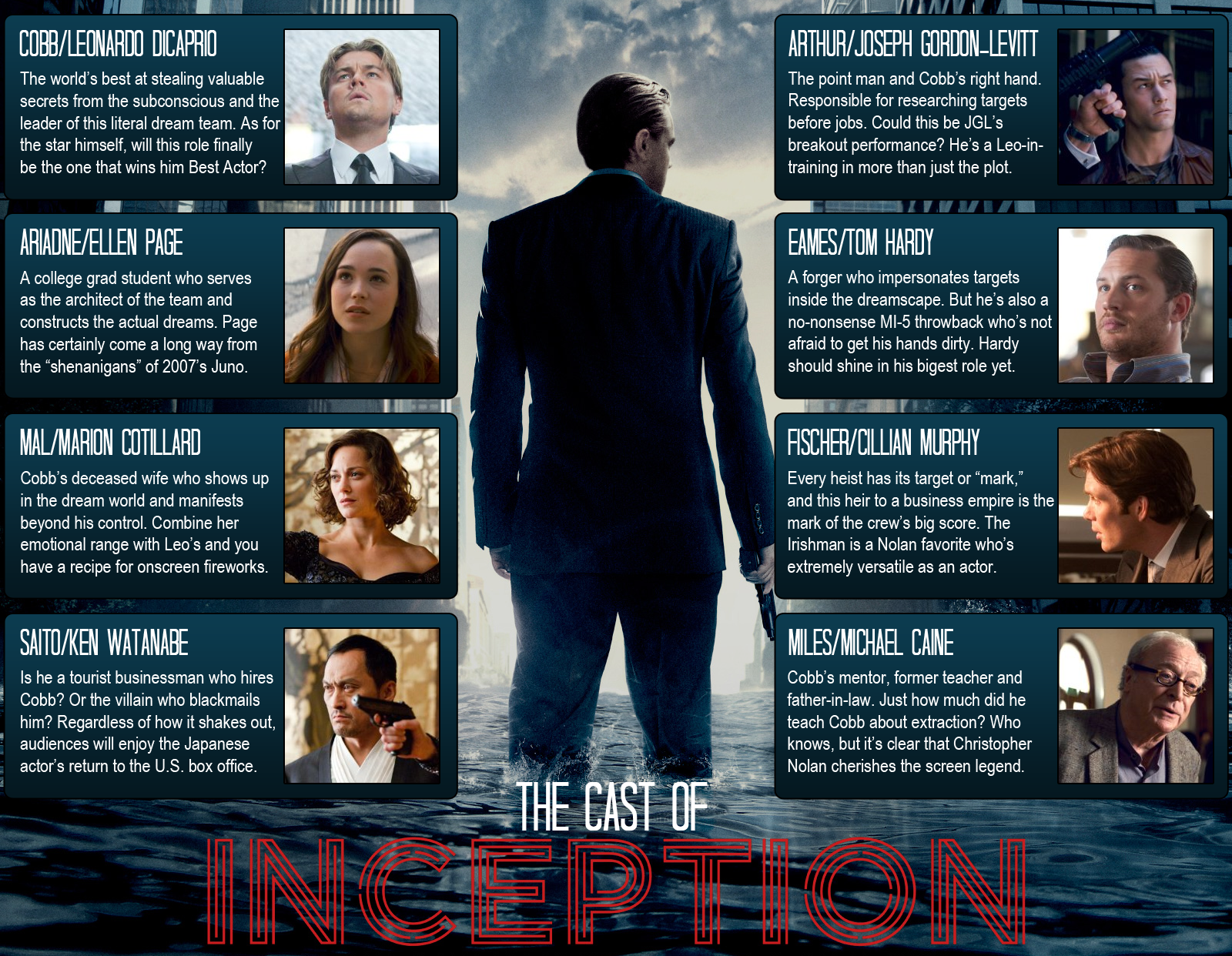 inception and philosophy Read inception and philosophy ideas to die for by with rakuten kobo you have to go deeper inception is more than just a nail-biting heist story, more than just one of the greatest movies.