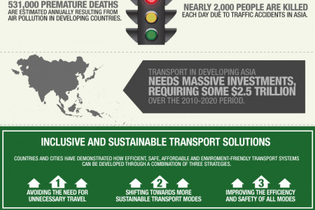 Inclusive and Sustainable Transport Infographic